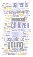 Young People and Financial Independence - download the full report in pdf format